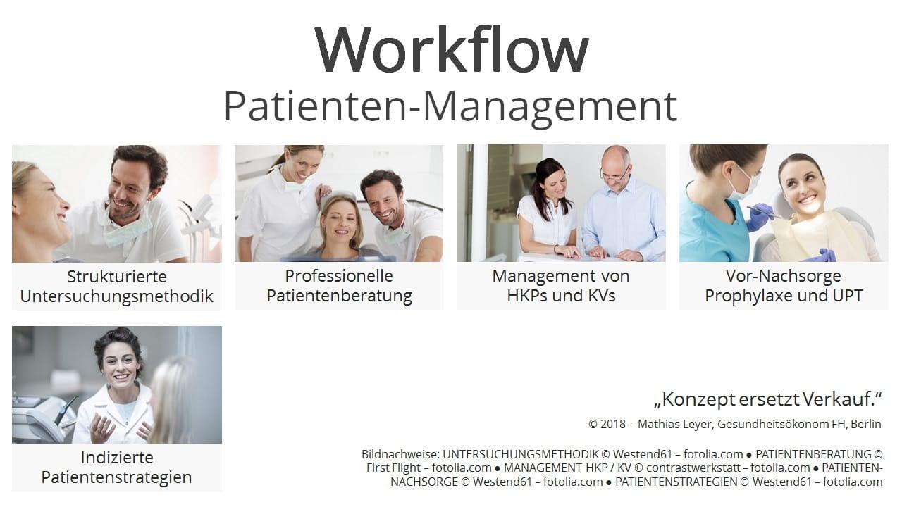 Workflow Patienten-Management